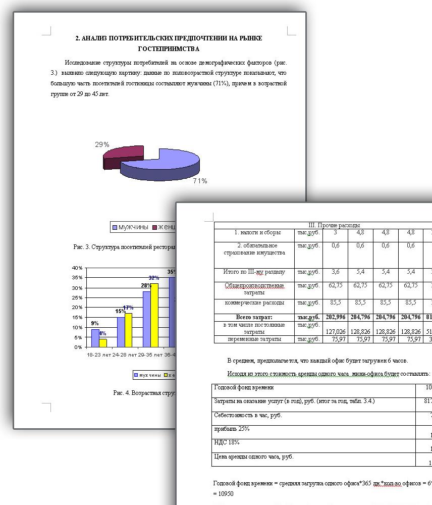 Примеры Курсовая задачи чертежи расчеты Компания ПОЛЮС Бизнес план контрольная работа